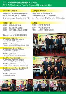 2013-winners