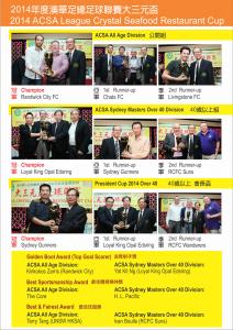2014-winners